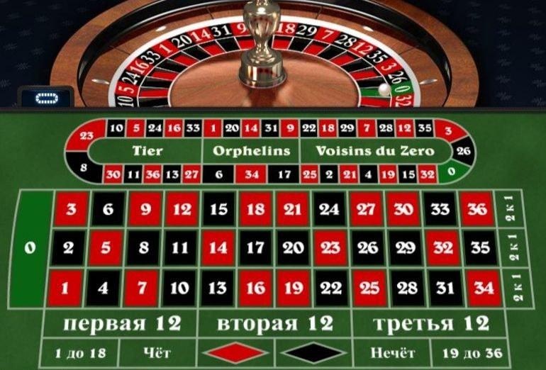игровой стол рулетка