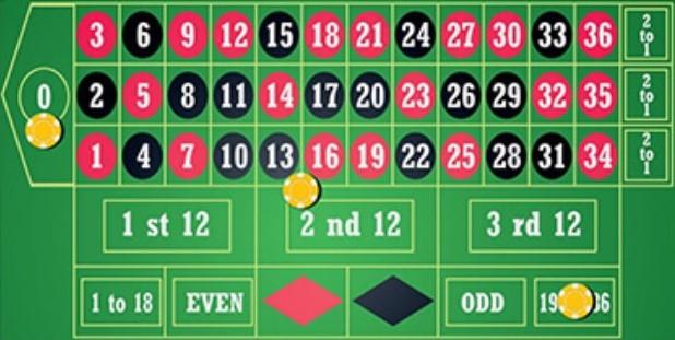 Стратегии в онлайн рулетку как играть в джин в картах